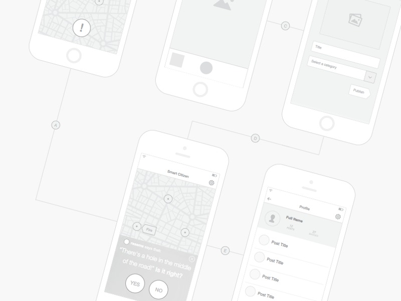 free wireframe kits templates for ui designers