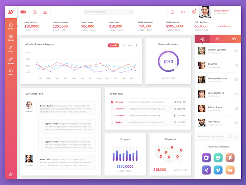 Wofsus Free Dashboard Template For Photoshop PSDDDco - Free dashboard