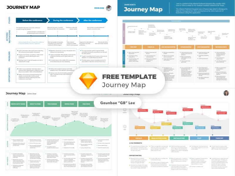 Free Journey Map Template For Sketch PSDDDco - Ux journey map template