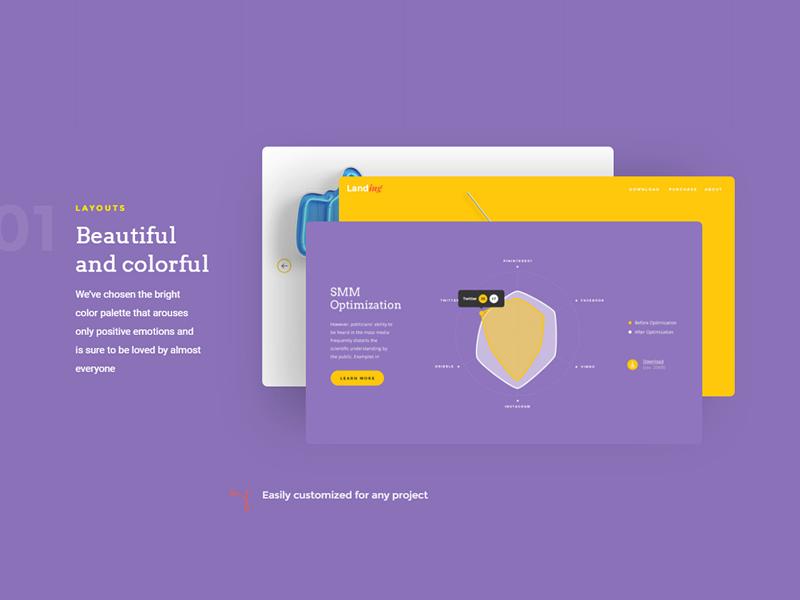 Material Design Bootstrap 4 UI Kit for Figma - PSDDD co